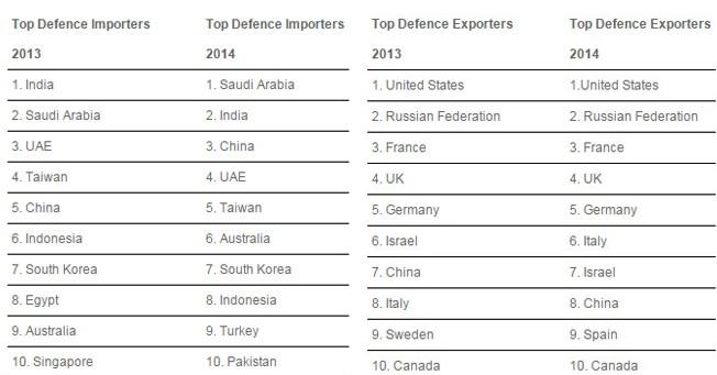 importas-eksportas